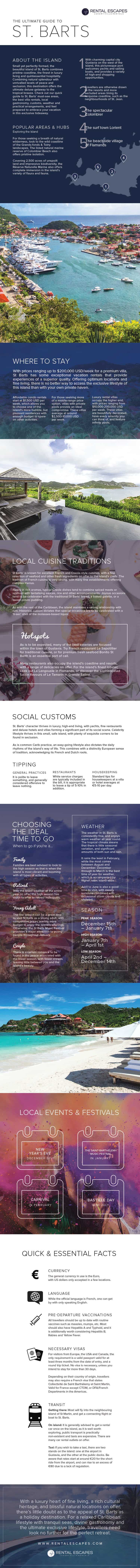 Ultimate Guide to St Barts Infographic