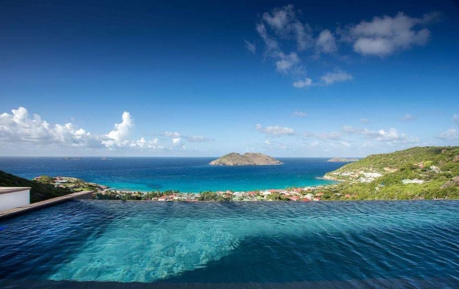 anguilla vs St barts